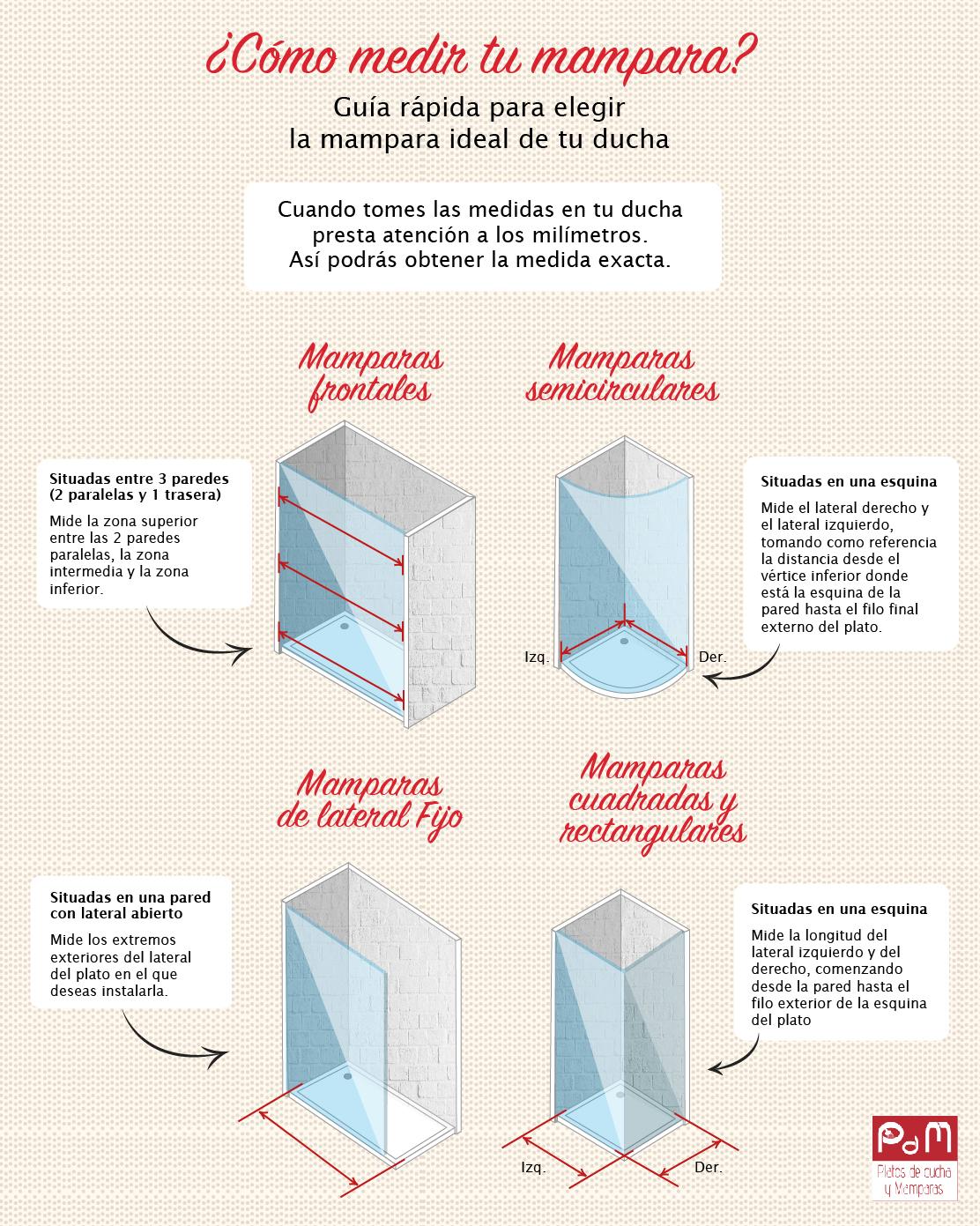 Medidas De Duchas Rectangulares.Aprende A Medir Tu Mampara De Ducha Platos De Ducha Y Mamparas
